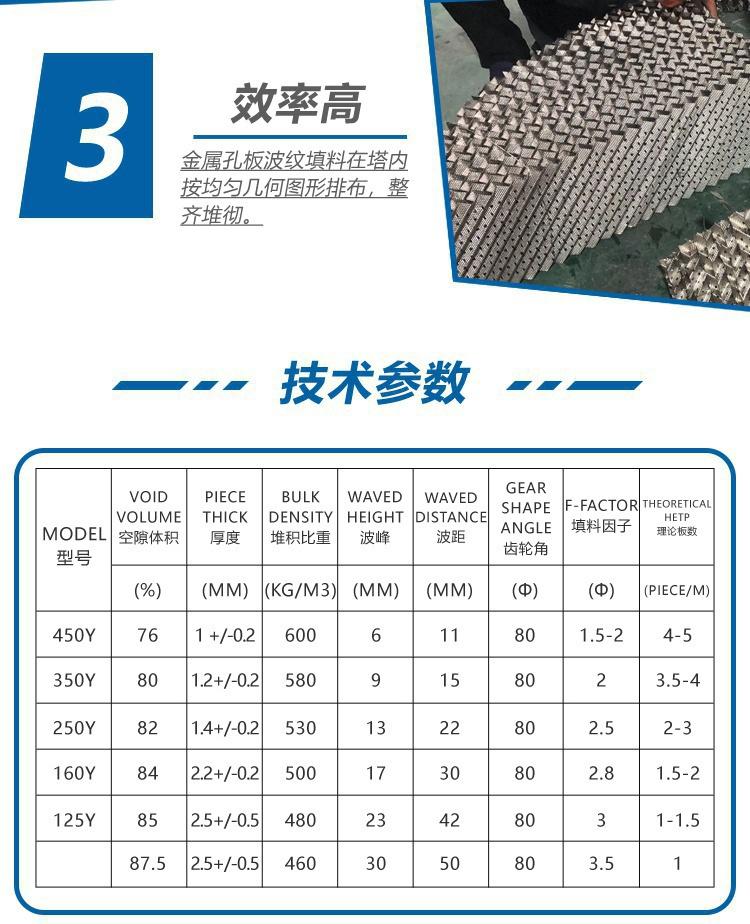 金属孔板波纹填料规格参数