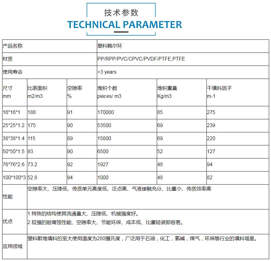 塑料鲍尔环填料规格参数