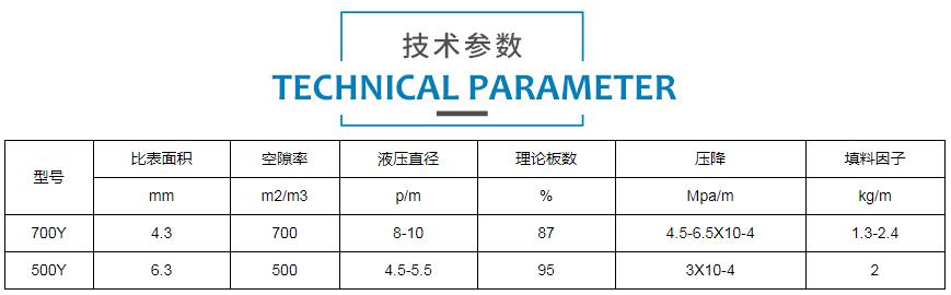 金属丝网波纹填料规格参数