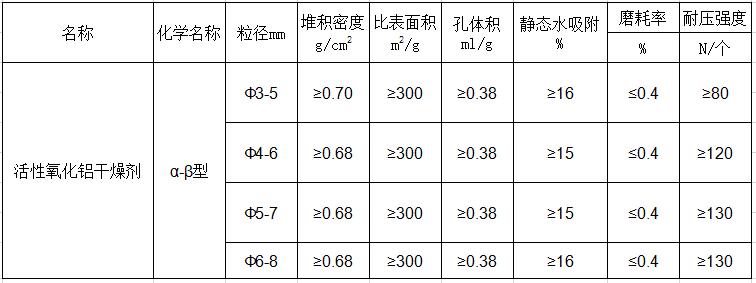 活性氧化铝干燥剂规格参数
