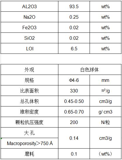 克劳斯催化剂规格参数