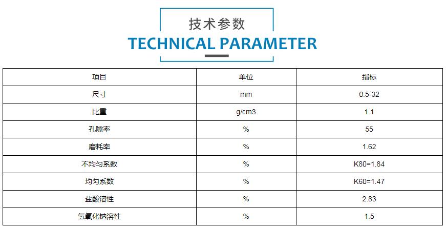 生物陶粒滤料规格参数