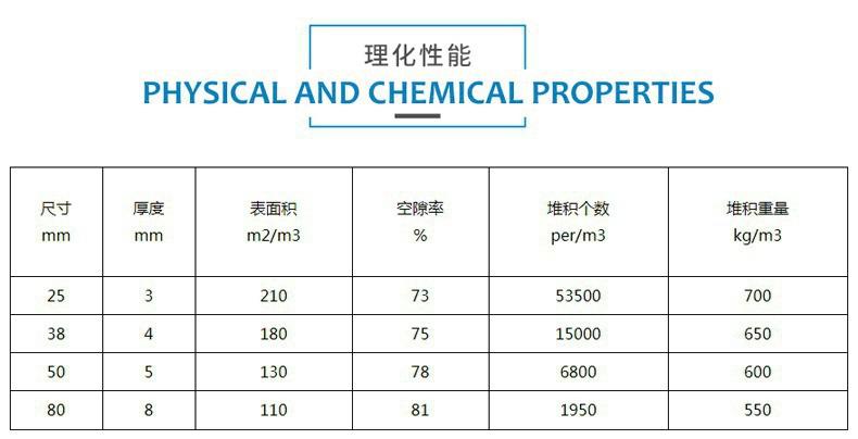 陶瓷鲍尔环填料规格参数