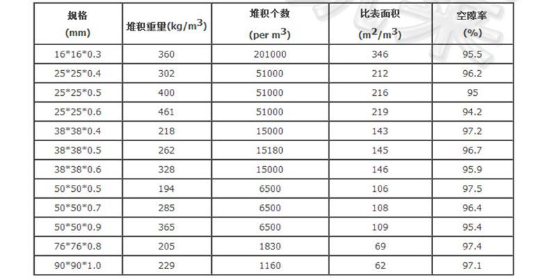 316鲍尔环填料规格参数